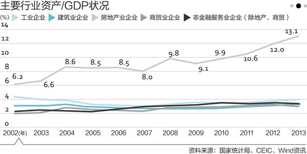 住房为何和产生GDP_近10年房价涨幅没有超过GDP和M2,买房为啥保值